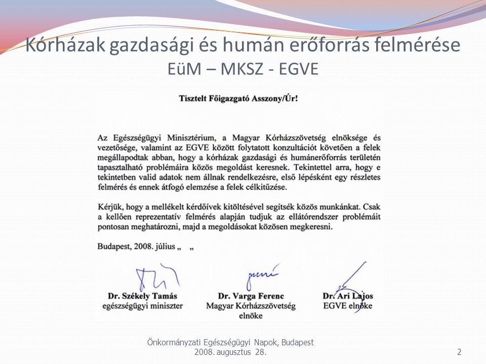 Kórházak gazdasági és humán erőforrás felmérése EüM – MKSZ - EGVE Önkormányzati Egészségügyi Napok, Budapest 2008. augusztus 28.2