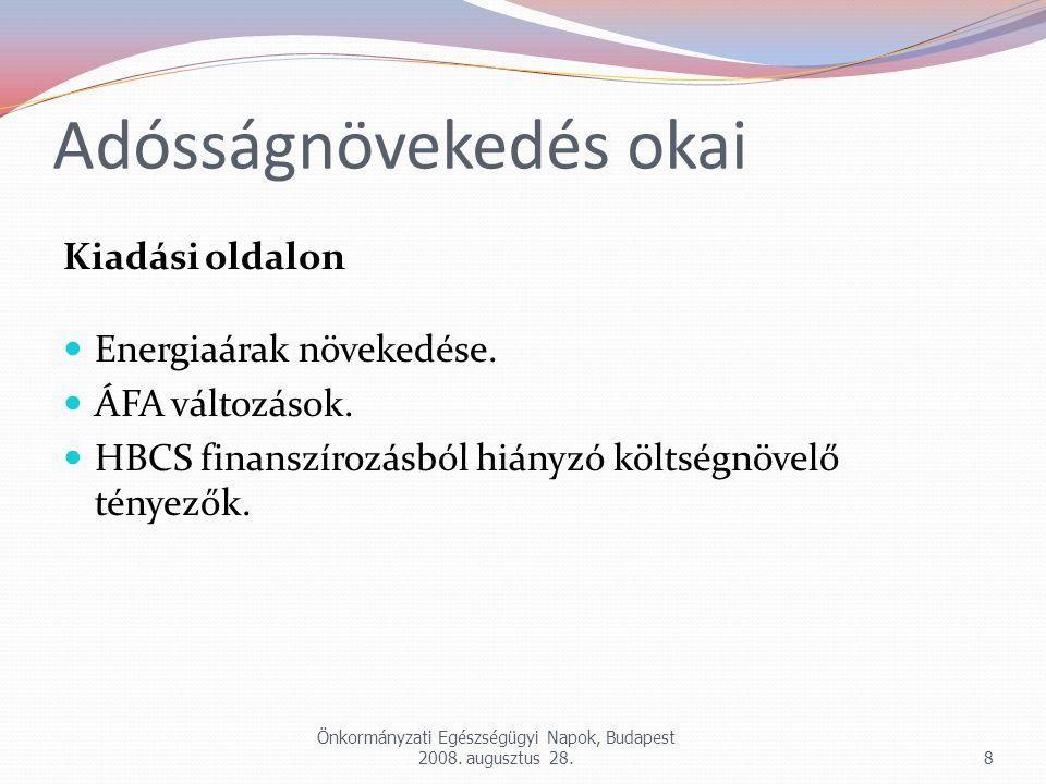 Kórházak gazdasági helyzetét befolyásoló szakmai kérdések Szociális ápolási esetek leválasztása Házi szociális ápolás Betegutak szabályozatlansága Finanszírozás változtatása Szakmai felügyelet hiányossága Kompetencia szintek tisztázatlansága Önkormányzati Egészségügyi Napok, Budapest 2008.