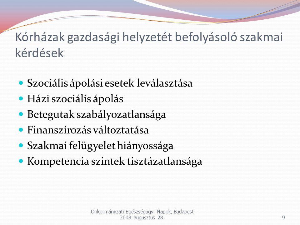 Kórházak gazdasági helyzetét befolyásoló szakmai kérdések Szociális ápolási esetek leválasztása Házi szociális ápolás Betegutak szabályozatlansága Fin