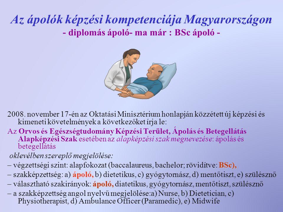 Az ápolók képzési kompetenciája Magyarországon - diplomás ápoló- ma már : BSc ápoló - 2008.