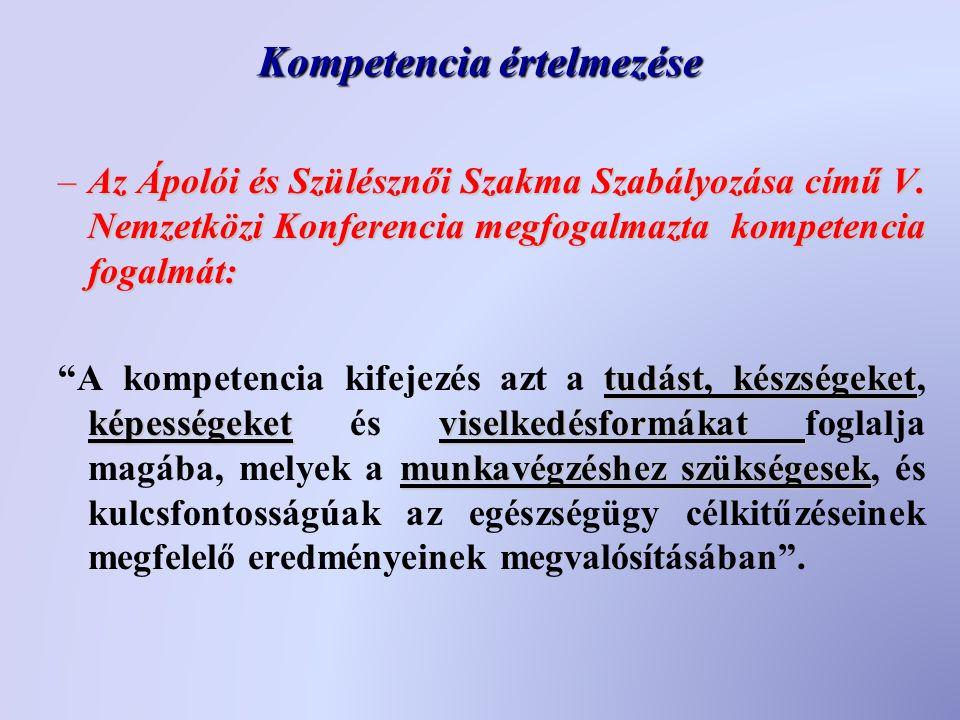 Kompetencia értelmezése –Az Ápolói és Szülésznői Szakma Szabályozása című V.