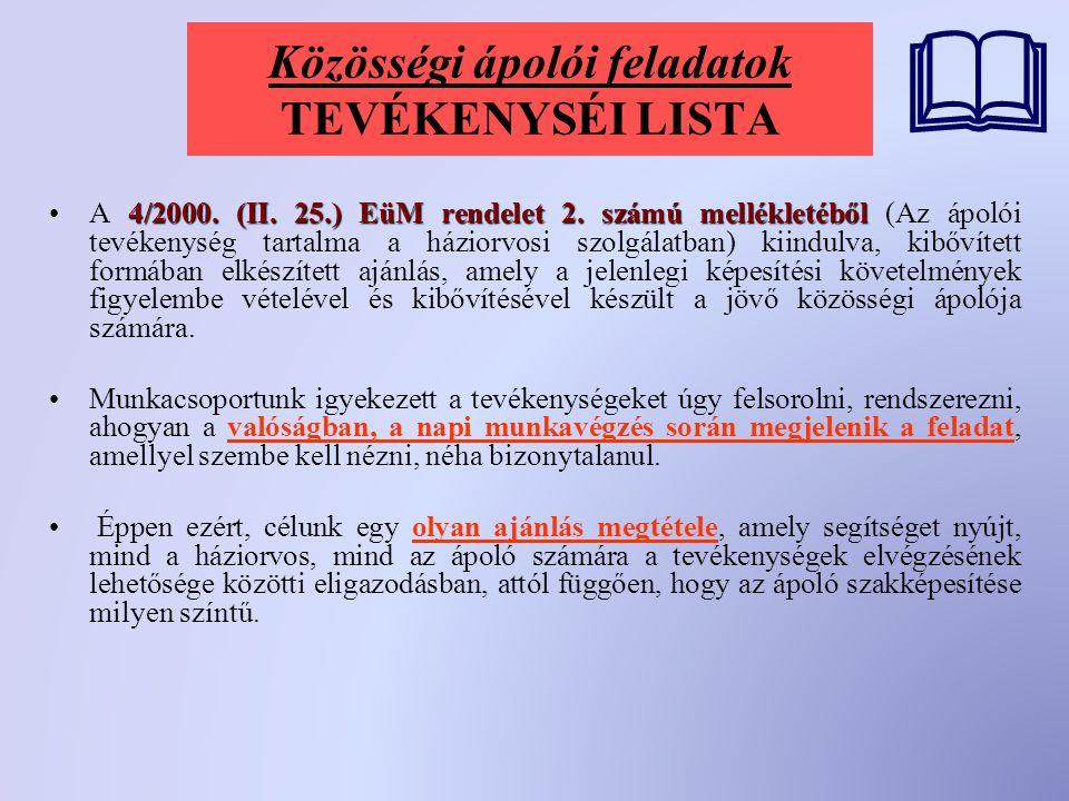 Közösségi ápolói feladatok TEVÉKENYSÉI LISTA 4/2000.