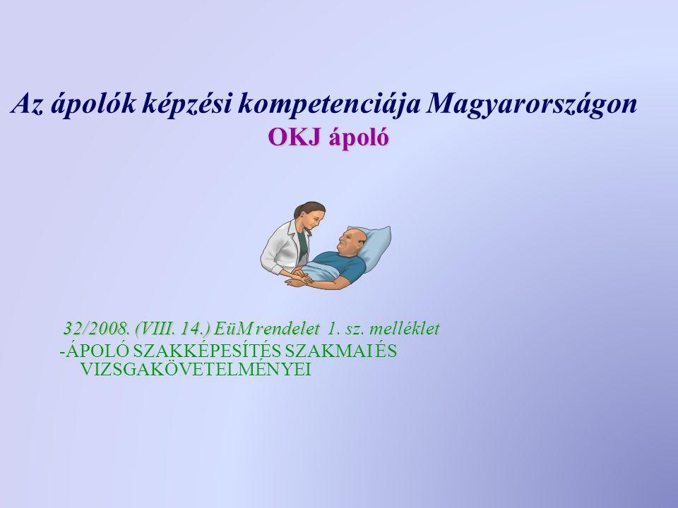 OKJ ápoló Az ápolók képzési kompetenciája Magyarországon OKJ ápoló 32/2008.