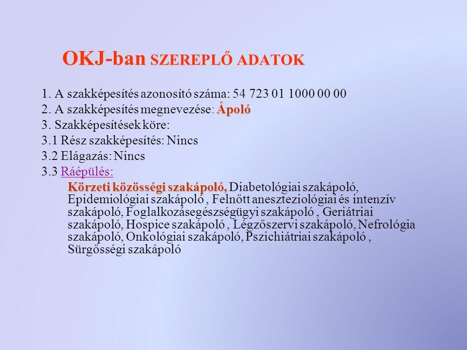 OKJ-ban SZEREPLŐ ADATOK 1. A szakképesítés azonosító száma: 54 723 01 1000 00 00 Ápoló 2.