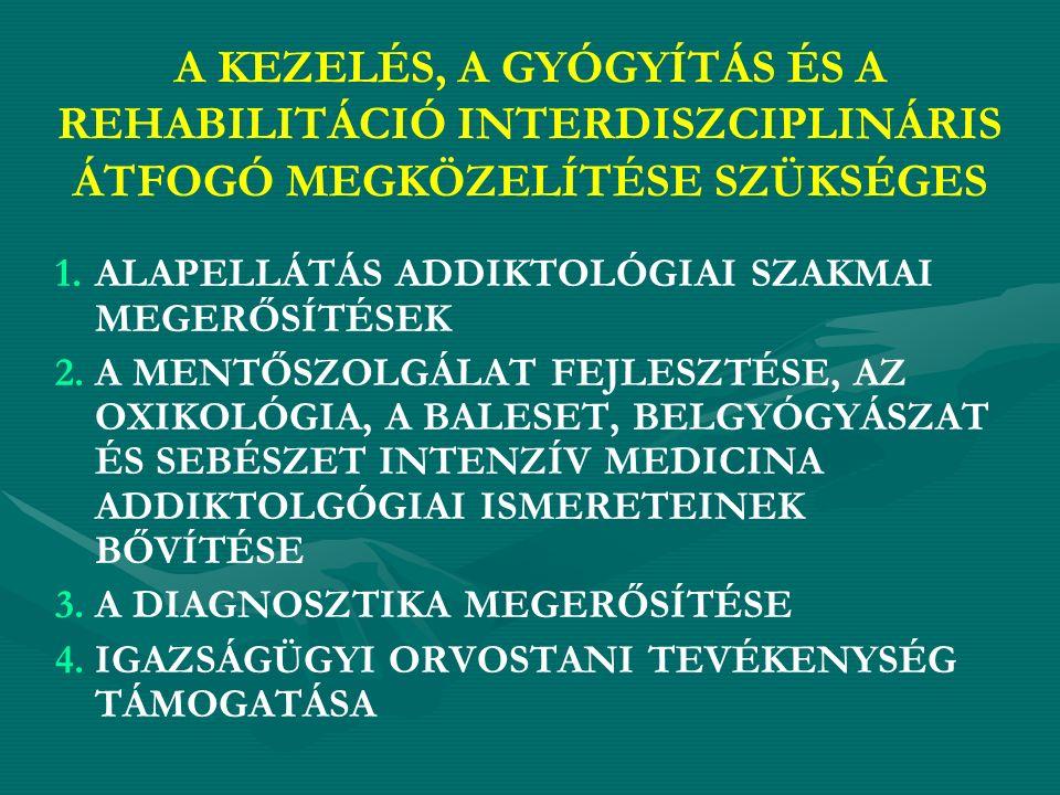 A KEZELÉS, A GYÓGYÍTÁS ÉS A REHABILITÁCIÓ INTERDISZCIPLINÁRIS ÁTFOGÓ MEGKÖZELÍTÉSE SZÜKSÉGES 1.