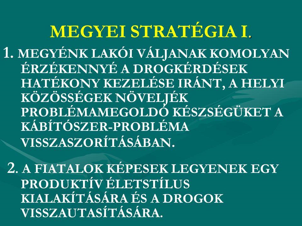 MEGYEI STRATÉGIA I. 1.