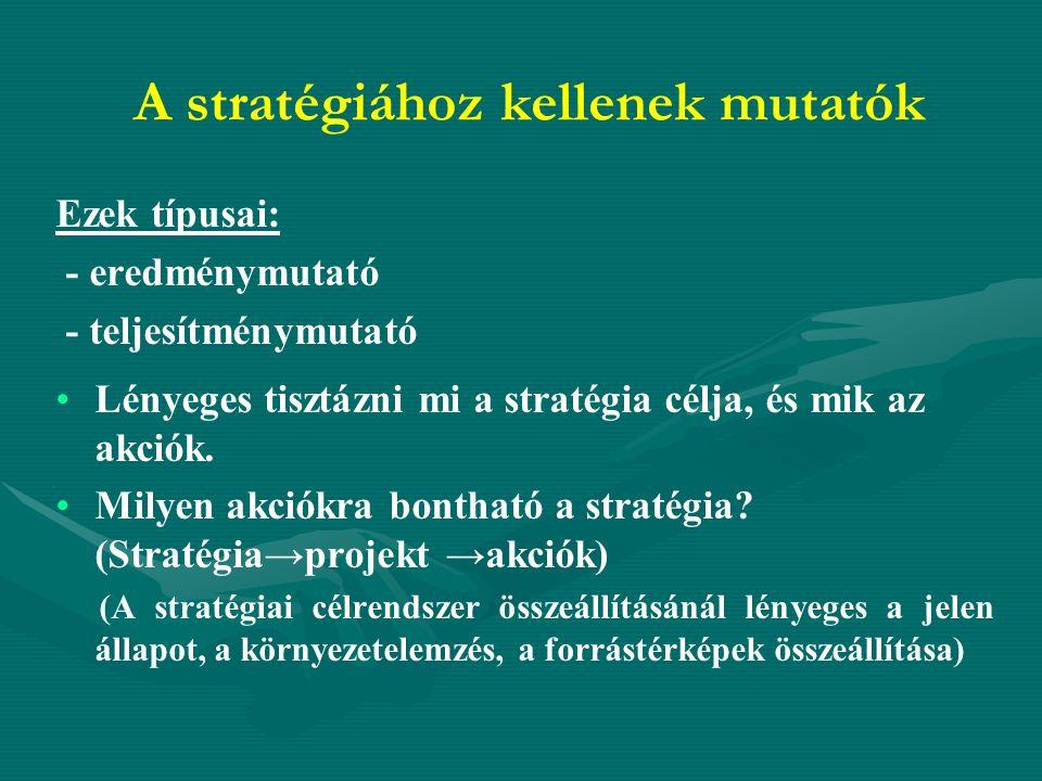 A stratégiához kellenek mutatók Ezek típusai: - eredménymutató - teljesítménymutató Lényeges tisztázni mi a stratégia célja, és mik az akciók.