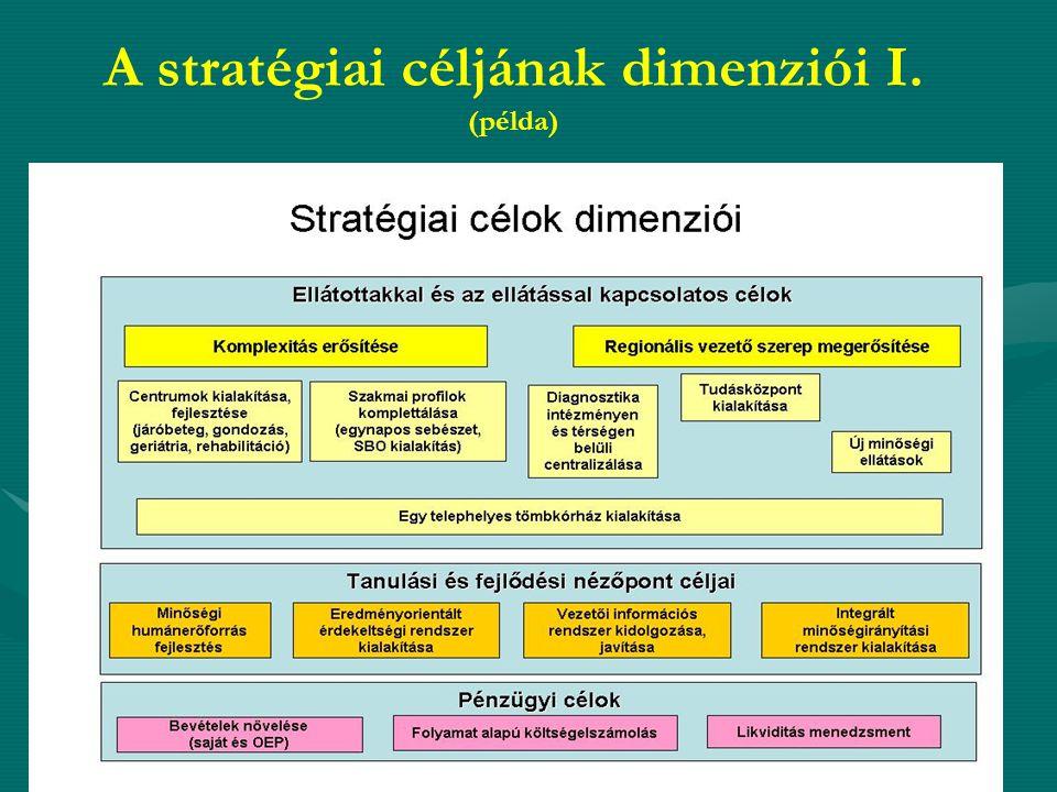 A stratégiai céljának dimenziói I. (példa)