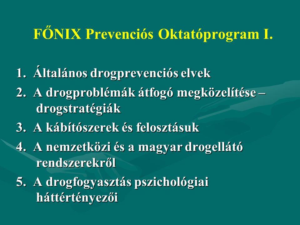 FŐNIX Prevenciós Oktatóprogram I. 1. Általános drogprevenciós elvek 2.