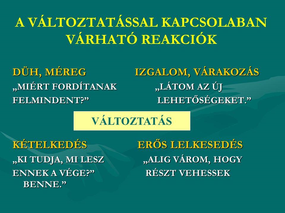 """A VÁLTOZTATÁSSAL KAPCSOLABAN VÁRHATÓ REAKCIÓK DÜH, MÉREG IZGALOM, VÁRAKOZÁS """"MIÉRT FORDÍTANAK """"LÁTOM AZ ÚJ FELMINDENT LEHETŐSÉGEKET. KÉTELKEDÉS ERŐS LELKESEDÉS """"KI TUDJA, MI LESZ """"ALIG VÁROM, HOGY ENNEK A VÉGE RÉSZT VEHESSEK BENNE. VÁLTOZTATÁS"""