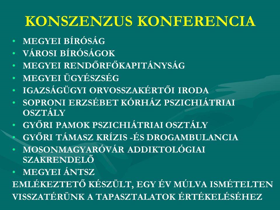 FŐNIX Prevenciós Oktatóprogram I.1. Általános drogprevenciós elvek 2.