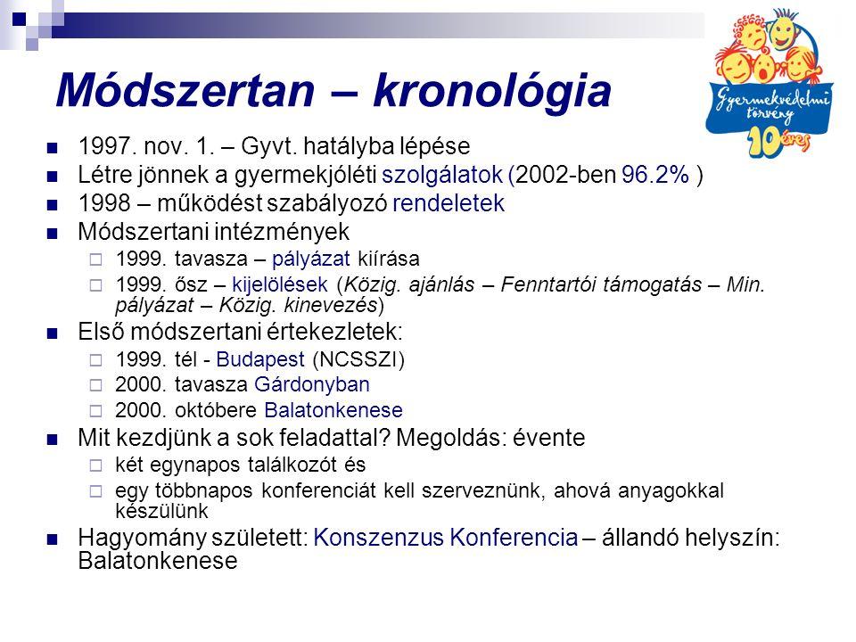 Módszertan – kronológia 1997. nov. 1. – Gyvt.