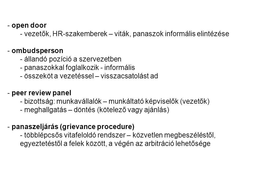 - open door - vezetők, HR-szakemberek – viták, panaszok informális elintézése - ombudsperson - állandó pozíció a szervezetben - panaszokkal foglalkozik - informális - összeköt a vezetéssel – visszacsatolást ad - peer review panel - bizottság: munkavállalók – munkáltató képviselők (vezetők) - meghallgatás – döntés (kötelező vagy ajánlás) - panaszeljárás (grievance procedure) - többlépcsős vitafeloldó rendszer – közvetlen megbeszéléstől, egyeztetéstől a felek között, a végén az arbitráció lehetősége