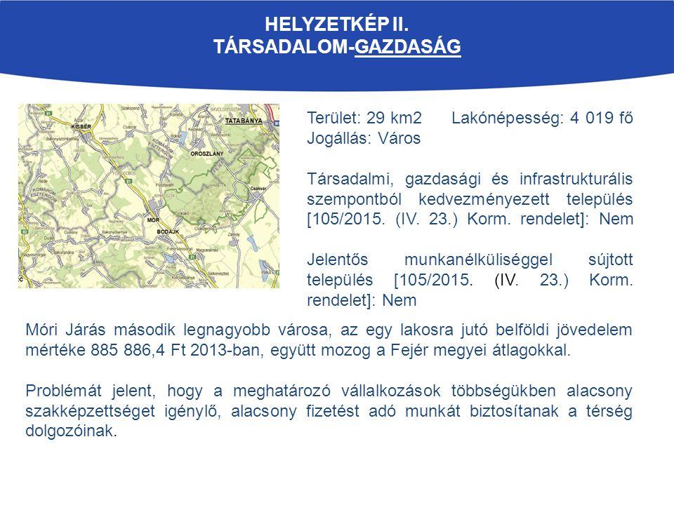 HELYZETKÉP II. TÁRSADALOM-GAZDASÁG Terület: 29 km2 Lakónépesség: 4 019 fő Jogállás: Város Társadalmi, gazdasági és infrastrukturális szempontból kedve
