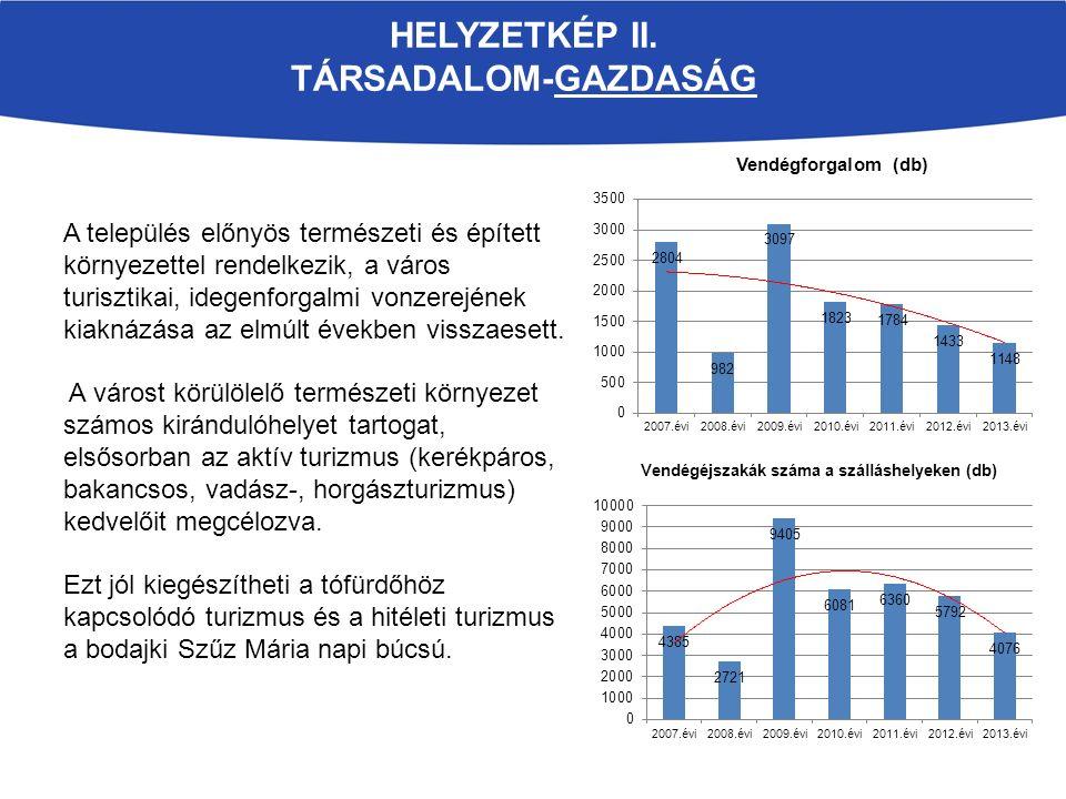 Vendégéjszakák száma a szálláshelyeken (db) HELYZETKÉP II. TÁRSADALOM-GAZDASÁG Vendégforgalom (db) A település előnyös természeti és épített környezet
