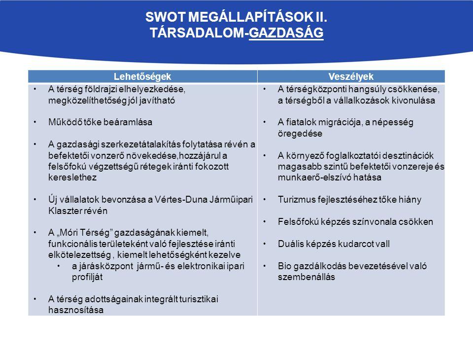 SWOT MEGÁLLAPÍTÁSOK II.