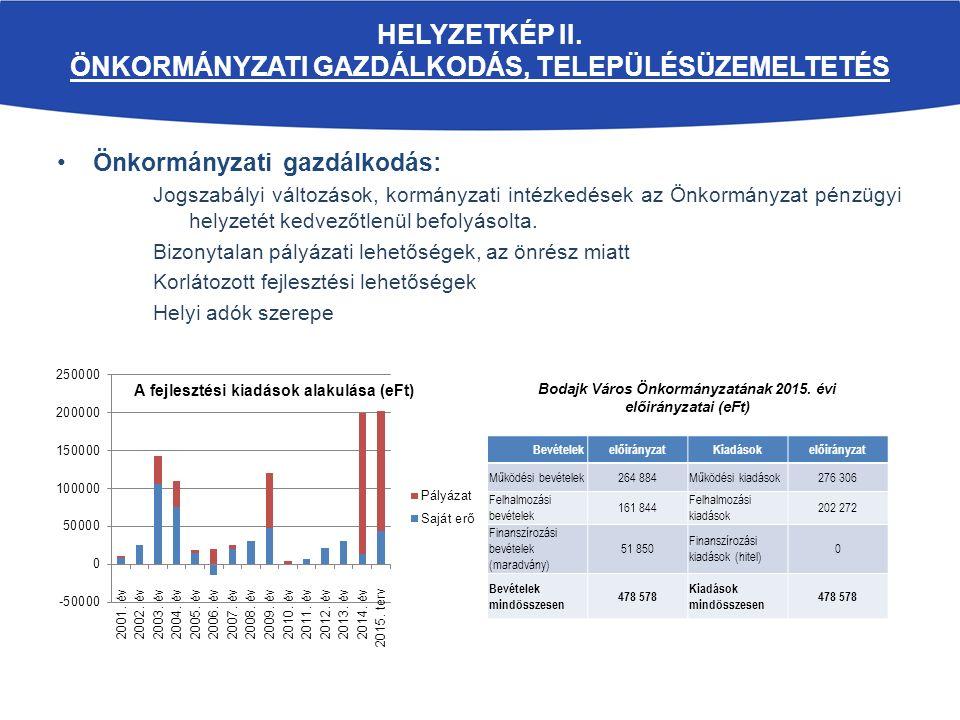HELYZETKÉP II. ÖNKORMÁNYZATI GAZDÁLKODÁS, TELEPÜLÉSÜZEMELTETÉS Önkormányzati gazdálkodás: Jogszabályi változások, kormányzati intézkedések az Önkormán
