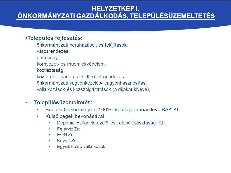 HELYZETKÉP I.