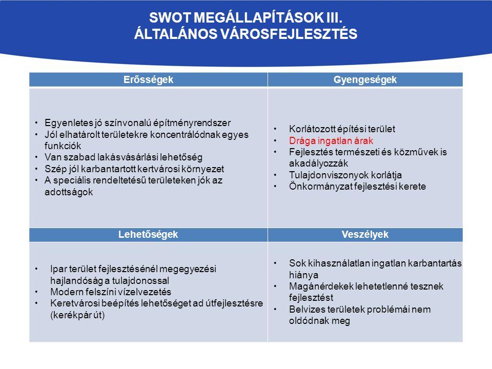 SWOT MEGÁLLAPÍTÁSOK III.