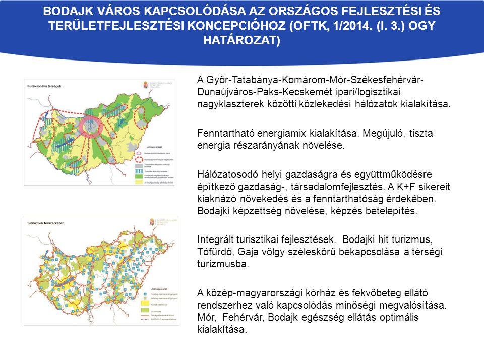 A Győr-Tatabánya-Komárom-Mór-Székesfehérvár- Dunaújváros-Paks-Kecskemét ipari/logisztikai nagyklaszterek közötti közlekedési hálózatok kialakítása.
