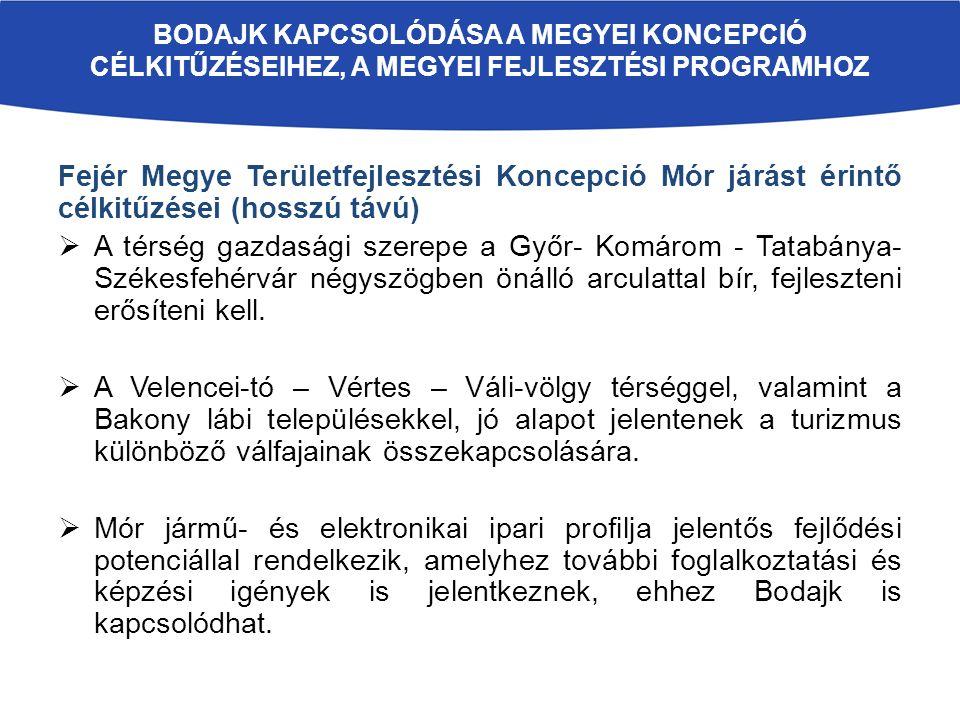 Fejér Megye Területfejlesztési Koncepció Mór járást érintő célkitűzései (hosszú távú)  A térség gazdasági szerepe a Győr- Komárom - Tatabánya- Székesfehérvár négyszögben önálló arculattal bír, fejleszteni erősíteni kell.