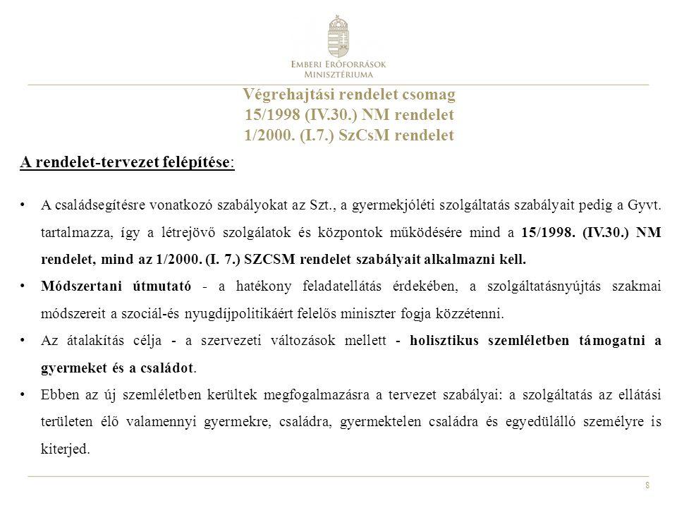 8 Végrehajtási rendelet csomag 15/1998 (IV.30.) NM rendelet 1/2000. (I.7.) SzCsM rendelet A rendelet-tervezet felépítése: A családsegítésre vonatkozó
