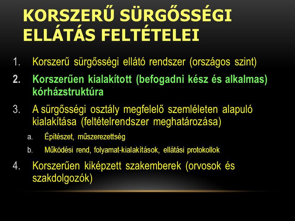 KORSZERŰ SÜRGŐSSÉGI ELLÁTÁS FELTÉTELEI 1.Korszerű sürgősségi ellátó rendszer (országos szint) 2.