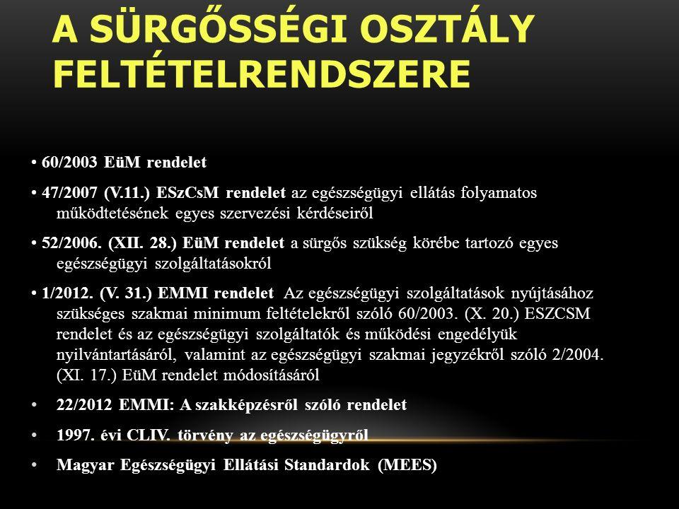 A SÜRGŐSSÉGI OSZTÁLY FELTÉTELRENDSZERE 60/2003 EüM rendelet 47/2007 (V.11.) ESzCsM rendelet az egészségügyi ellátás folyamatos működtetésének egyes szervezési kérdéseiről 52/2006.