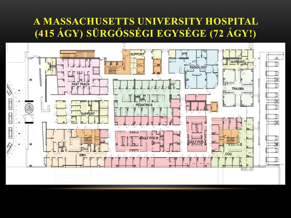 A MASSACHUSETTS UNIVERSITY HOSPITAL (415 ÁGY) SÜRGŐSSÉGI EGYSÉGE (72 ÁGY!)