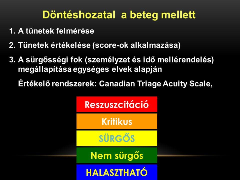Reszuszcitáció Kritikus SÜRGŐS Nem sürgős HALASZTHATÓ Döntéshozatal a beteg mellett 1.A tünetek felmérése 2.Tünetek értékelése (score-ok alkalmazása) 3.A sürgősségi fok (személyzet és idő mellérendelés) megállapítása egységes elvek alapján Értékelő rendszerek: Canadian Triage Acuity Scale,