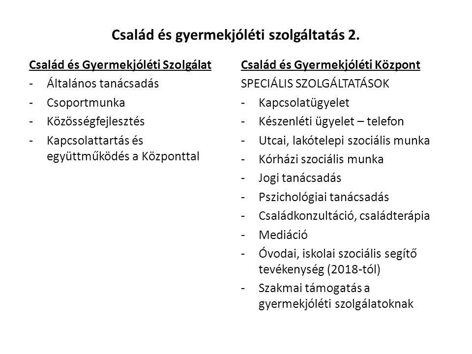 Család és gyermekjóléti szolgáltatás 2. Család és Gyermekjóléti Szolgálat -Általános tanácsadás -Csoportmunka -Közösségfejlesztés -Kapcsolattartás és
