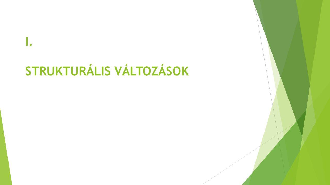 I. STRUKTURÁLIS VÁLTOZÁSOK