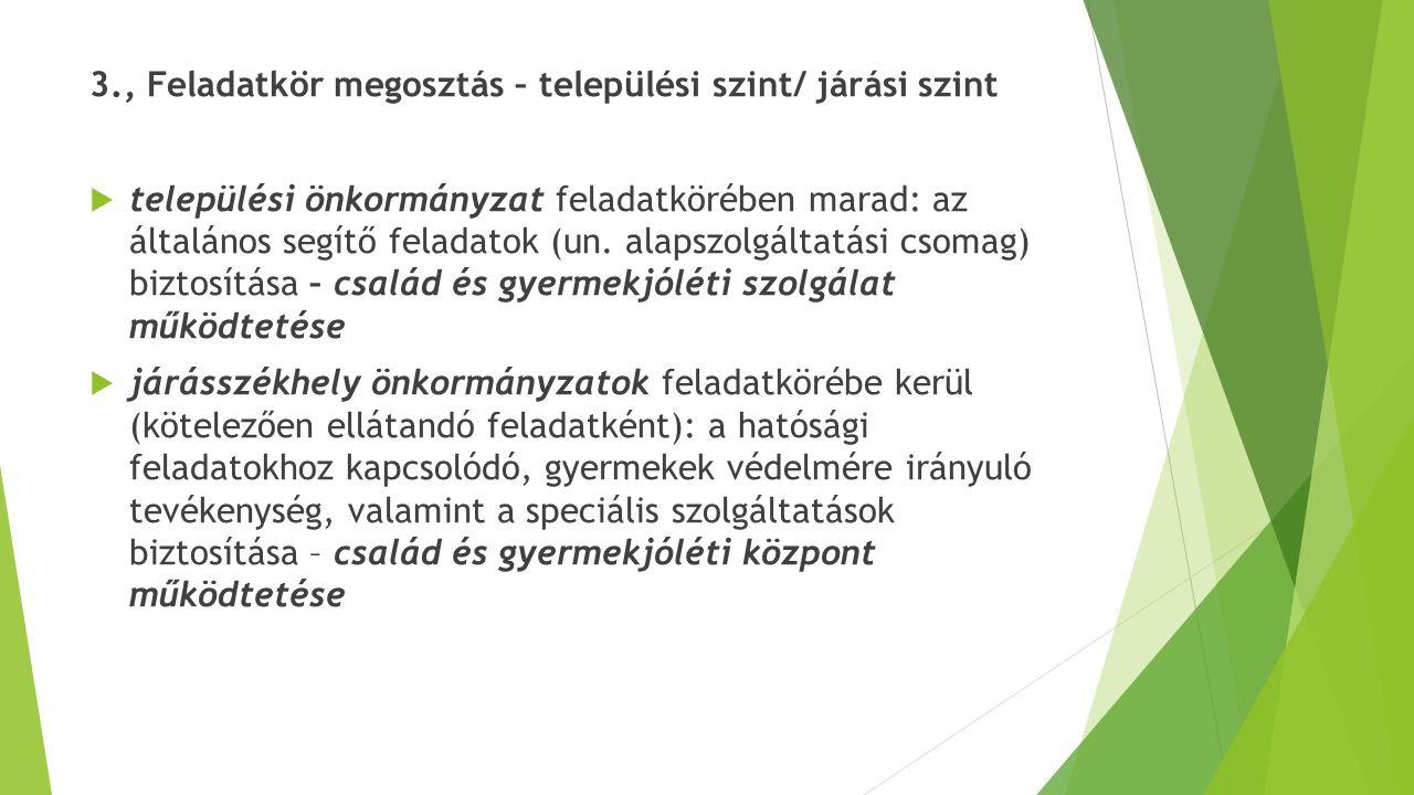 3., Feladatkör megosztás – települési szint/ járási szint  települési önkormányzat feladatkörében marad: az általános segítő feladatok (un. alapszolg