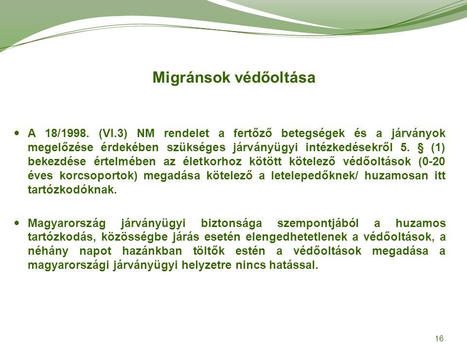 Migránsok védőoltása A 18/1998.