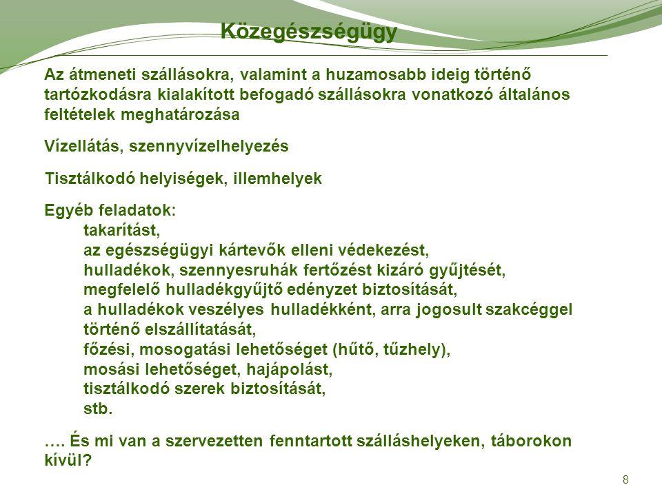 Köszönöm megtisztelő figyelmüket! www.antsz.hu