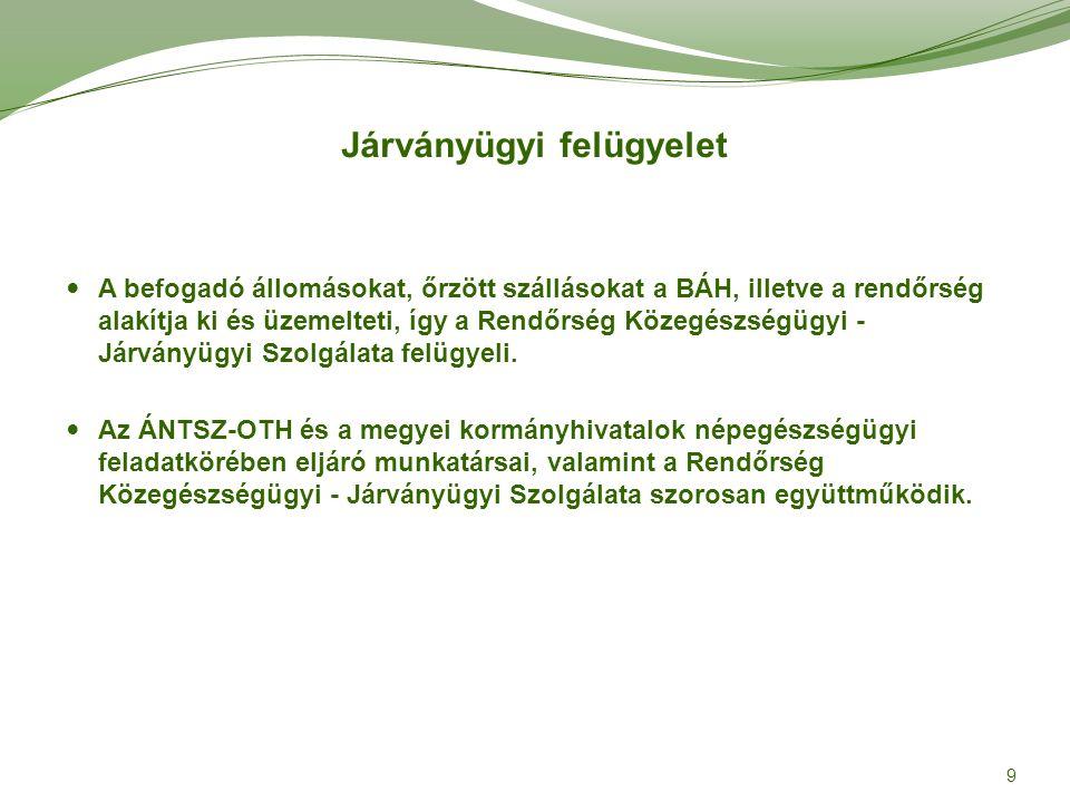 Bejelentett fertőző betegségek A betegek/fertőzöttek 24 kiindulási országból érkeztek Magyarországra.