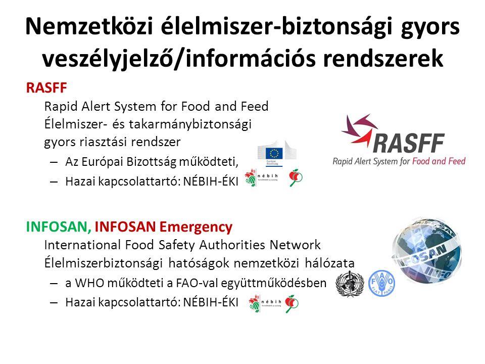 Nemzetközi élelmiszer-biztonsági gyors veszélyjelző/információs rendszerek RASFF Rapid Alert System for Food and Feed Élelmiszer- és takarmánybiztonsági gyors riasztási rendszer – Az Európai Bizottság működteti, – Hazai kapcsolattartó: NÉBIH-ÉKI INFOSAN, INFOSAN Emergency International Food Safety Authorities Network Élelmiszerbiztonsági hatóságok nemzetközi hálózata – a WHO működteti a FAO-val együttműködésben – Hazai kapcsolattartó: NÉBIH-ÉKI