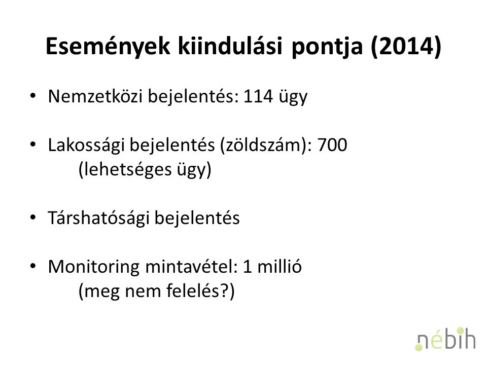 Események kiindulási pontja (2014) Nemzetközi bejelentés: 114 ügy Lakossági bejelentés (zöldszám): 700 (lehetséges ügy) Társhatósági bejelentés Monitoring mintavétel: 1 millió (meg nem felelés?)