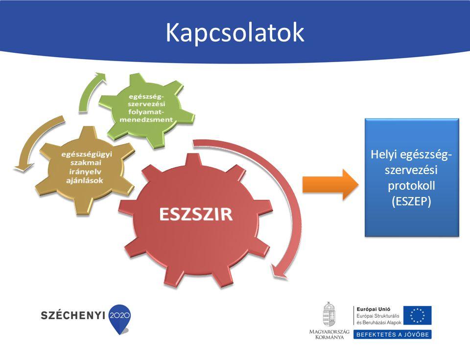 Kapcsolatok Helyi egészség- szervezési protokoll (ESZEP)
