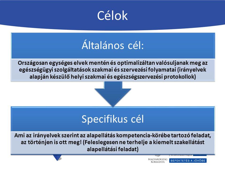 Célok Specifikus cél Ami az irányelvek szerint az alapellátás kompetencia-körébe tartozó feladat, az történjen is ott meg.