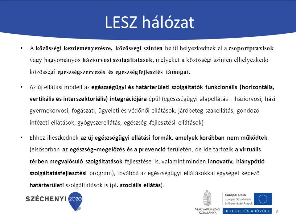 LESZ hálózat 8 A közösségi kezdeményezésre, közösségi szinten belül helyezkednek el a csoportpraxisok vagy hagyományos háziorvosi szolgáltatások, melyeket a közösségi szinten elhelyezkedő közösségi egészségszervezés és egészségfejlesztés támogat.