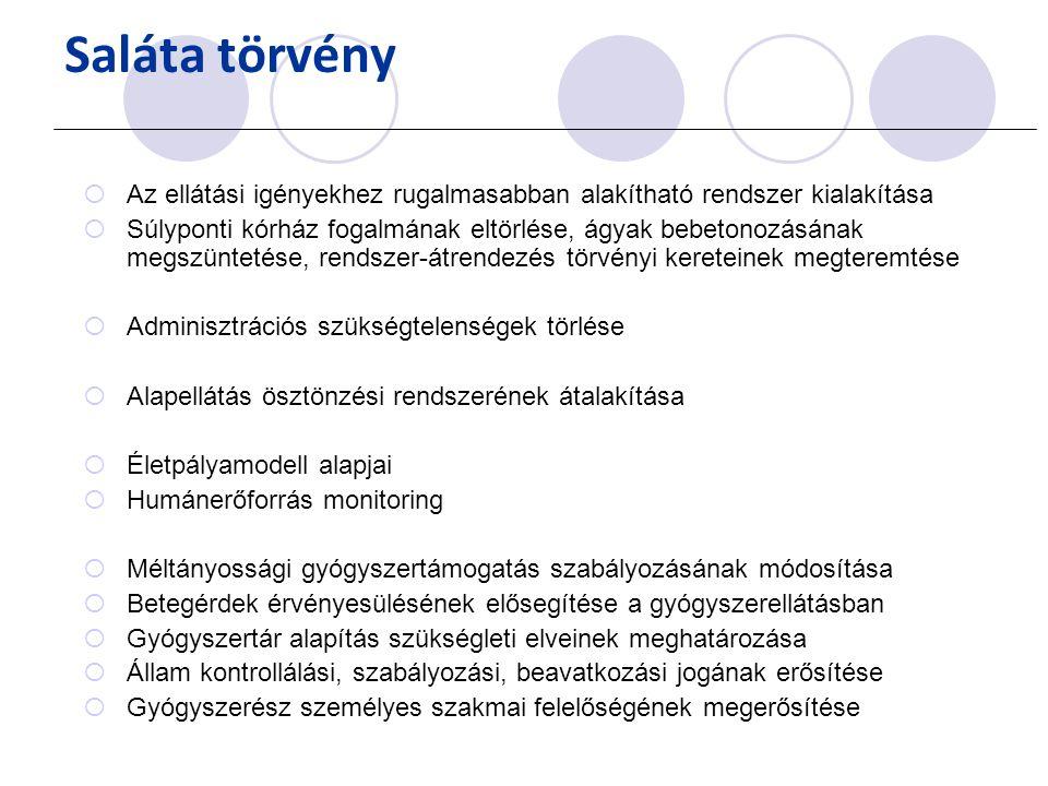 Saláta törvény  Az ellátási igényekhez rugalmasabban alakítható rendszer kialakítása  Súlyponti kórház fogalmának eltörlése, ágyak bebetonozásának megszüntetése, rendszer-átrendezés törvényi kereteinek megteremtése  Adminisztrációs szükségtelenségek törlése  Alapellátás ösztönzési rendszerének átalakítása  Életpályamodell alapjai  Humánerőforrás monitoring  Méltányossági gyógyszertámogatás szabályozásának módosítása  Betegérdek érvényesülésének elősegítése a gyógyszerellátásban  Gyógyszertár alapítás szükségleti elveinek meghatározása  Állam kontrollálási, szabályozási, beavatkozási jogának erősítése  Gyógyszerész személyes szakmai felelőségének megerősítése