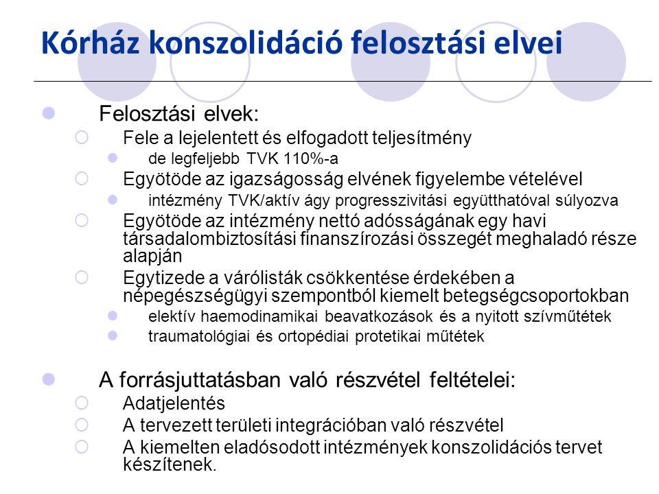 Kórház konszolidáció felosztási elvei Felosztási elvek:  Fele a lejelentett és elfogadott teljesítmény de legfeljebb TVK 110%-a  Egyötöde az igazság