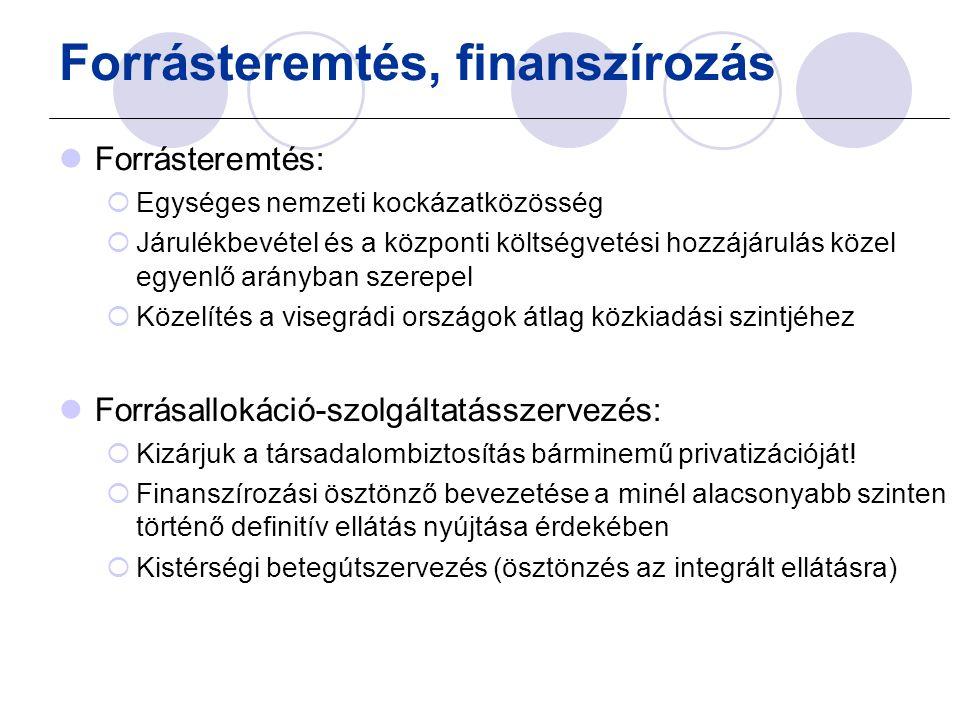 Forrásteremtés, finanszírozás Forrásteremtés:  Egységes nemzeti kockázatközösség  Járulékbevétel és a központi költségvetési hozzájárulás közel egye