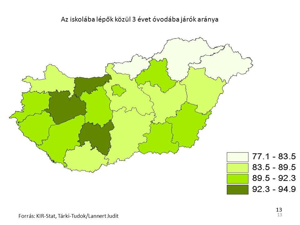 13 Az iskolába lépők közül 3 évet óvodába járók aránya Forrás: KIR-Stat, Tárki-Tudok/Lannert Judit