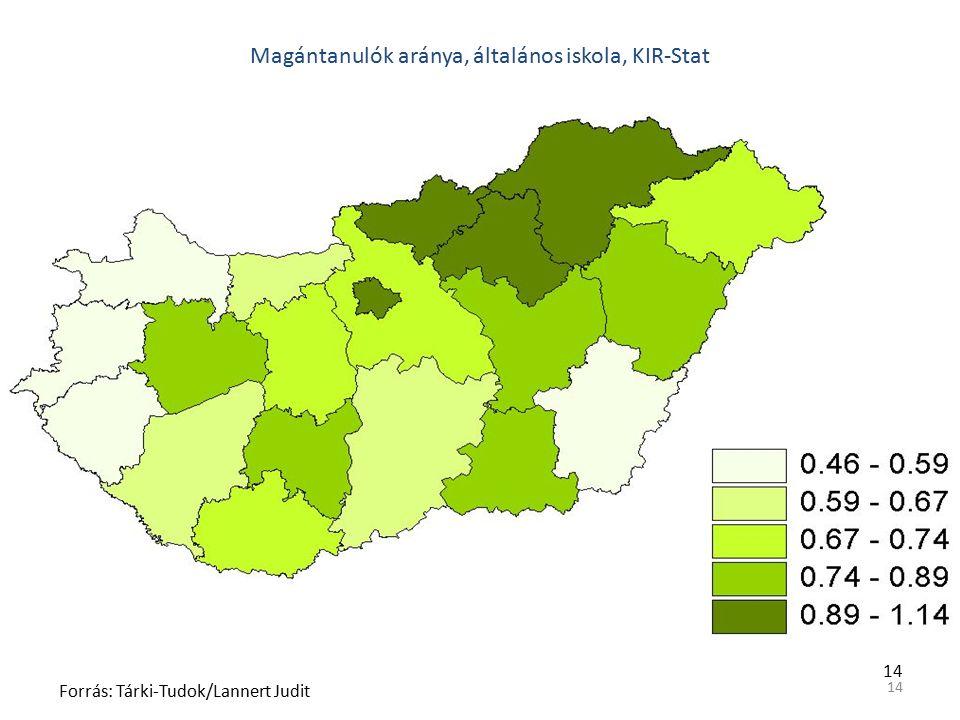 14 Magántanulók aránya, általános iskola, KIR-Stat Forrás: Tárki-Tudok/Lannert Judit