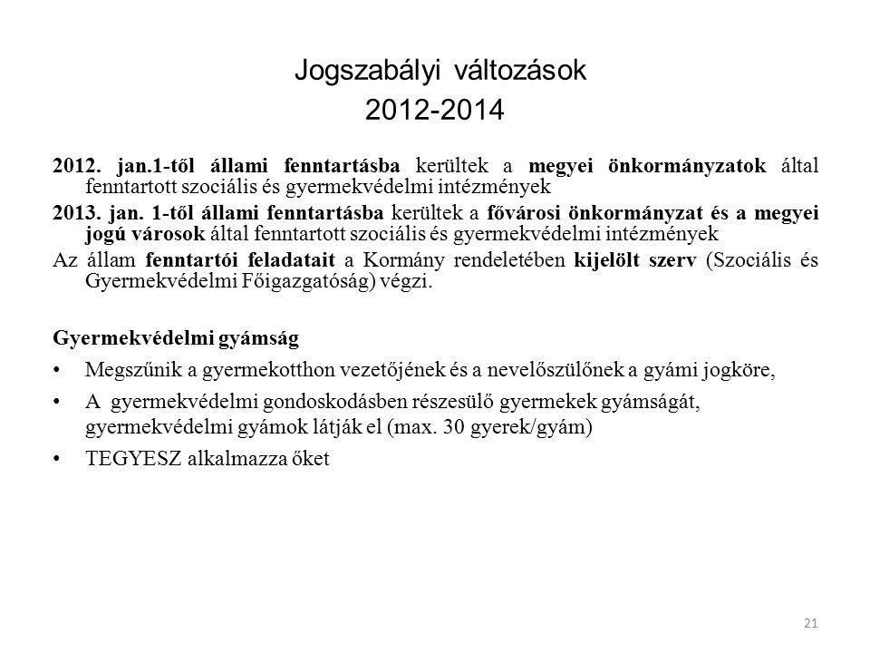 21 Jogszabályi változások 2012-2014 2012.