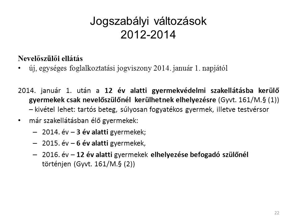 Jogszabályi változások 2012-2014 Nevelőszülői ellátás új, egységes foglalkoztatási jogviszony 2014.