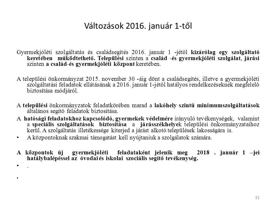 Változások 2016. január 1-től Gyermekjóléti szolgáltatás és családsegítés 2016.