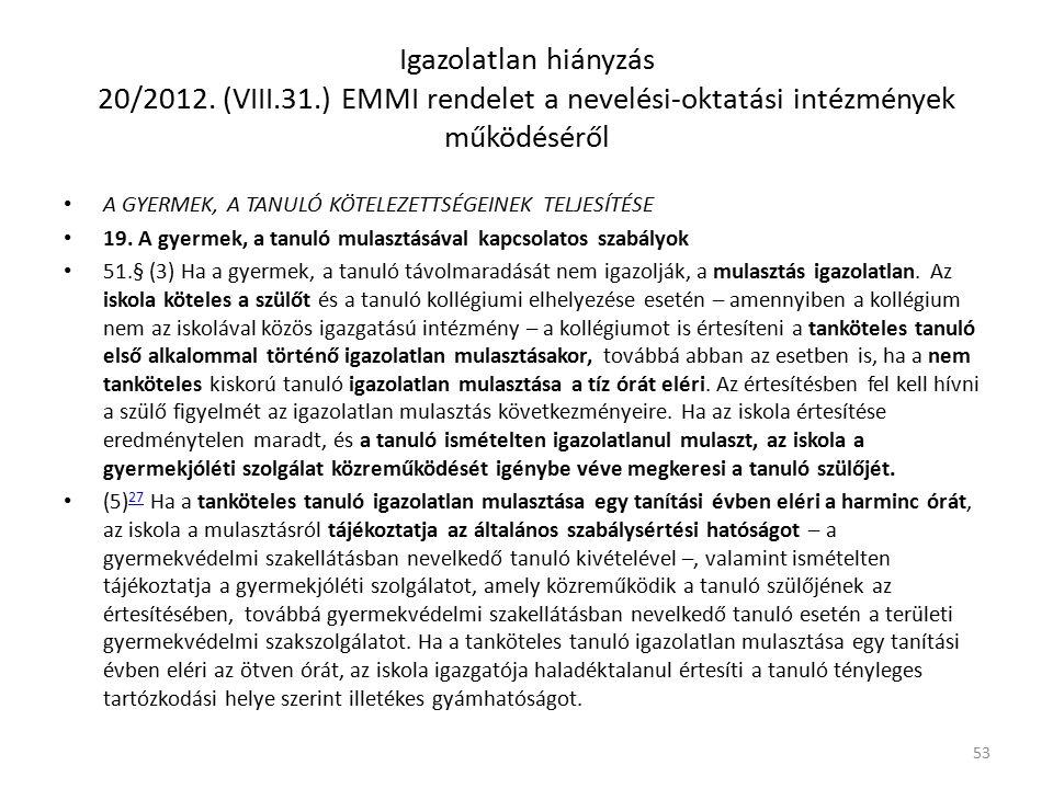 Igazolatlan hiányzás 20/2012.